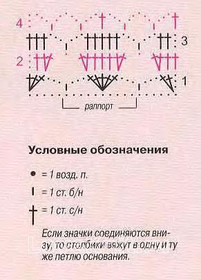 Описание вязания к узор крючком №4124 крючком