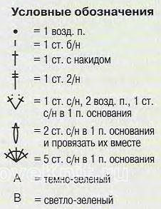 Описание вязания к узор крючком №4127 крючком