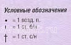 Описание вязания к простой узор №4128 крючком