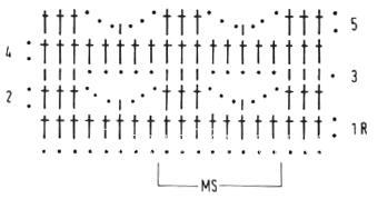 Описание вязания к узор крючком №4134 крючком