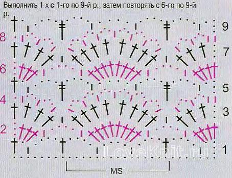 Описание вязания к узор крючком №4135 крючком