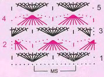 Описание вязания к красивый узор №4137 крючком