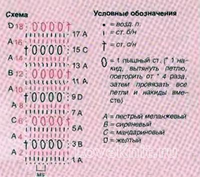 Описание вязания к цветной узор №4140 крючком