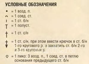 Описание вязания к красивый узор №4145 крючком