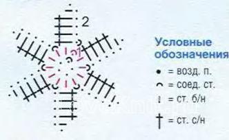 Описание вязания к узор крючком №4146 крючком