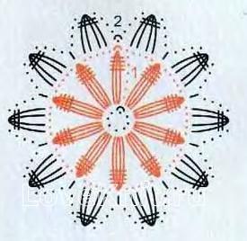 Описание вязания к узор цветы №4149 крючком