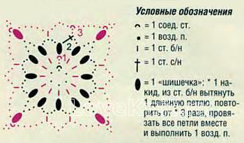Описание вязания к вязание квадрата №4151 крючком