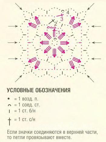 Описание вязания к цветной узор №4154 крючком