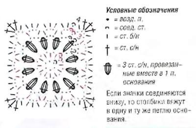 Описание вязания к узор кружево №4158 крючком