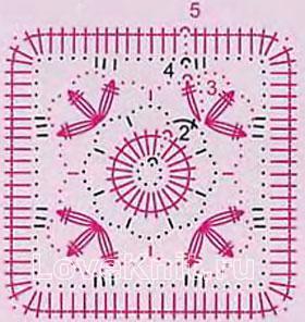 Описание вязания к узор крючком №4163 крючком