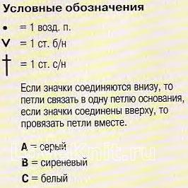 Описание вязания к кайма и бордюр №4169 крючком