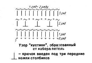 Описание вязания к узор кустики тунисское вязание №4260 крючком
