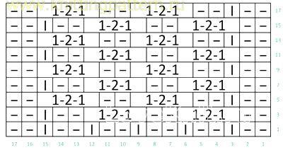Описание вязания к узор соты №4274 крючком