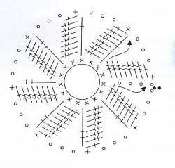 Описание вязания к ирландское кружево узор №4285 крючком