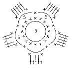 Описание вязания к ирландское вязание узор №4287 крючком