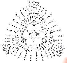 Описание вязания к ирландское вязание №4294 крючком