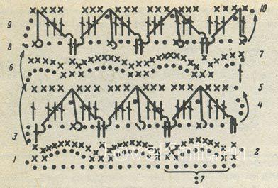 Описание вязания к узор №1200 крючком