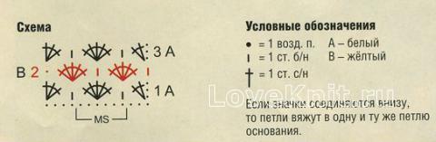 Описание вязания к узор из снопиков №1259 крючком