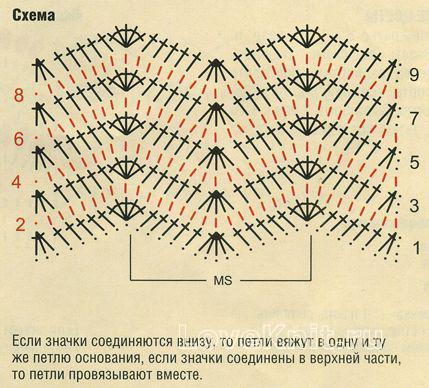 Описание вязания к узор цветные зигзаги №1260 крючком