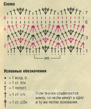 Описание вязания к узор волнистый №1273 крючком