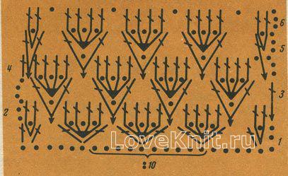Описание вязания к узор №1300 крючком