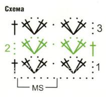 Описание вязания к узор №1720 крючком