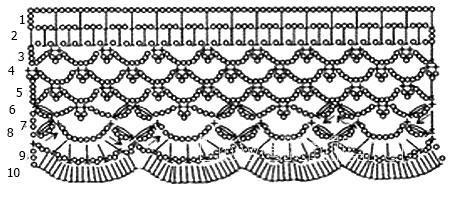 Описание вязания к узор кружево №3870 крючком