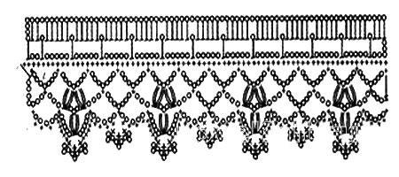 Описание вязания к узор кружево №3871 крючком