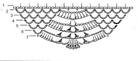Описание вязания к узор кружево №3874 крючком