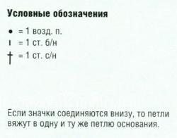 Описание вязания к узор стилизованные листья №1714 крючком
