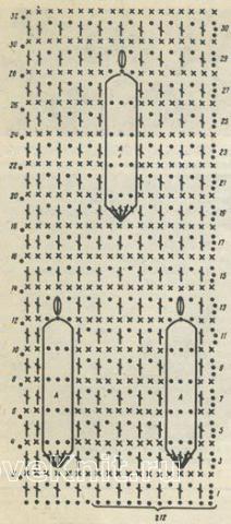 Описание вязания к узор №1204 крючком