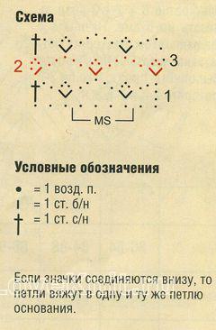 Описание вязания к узор сетчатый №1257 крючком