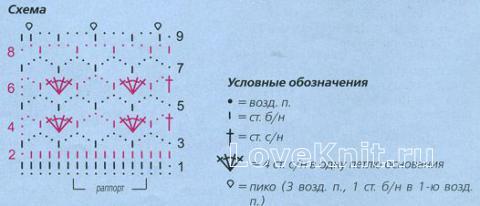 Описание вязания к узор ажурный №1283 крючком