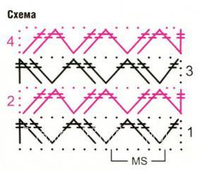 Описание вязания к узор №1722 крючком