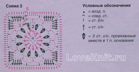 Описание вязания к узор №1451 крючком
