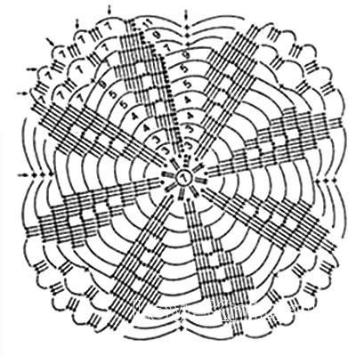 Описание вязания к узор крючком №3784 крючком