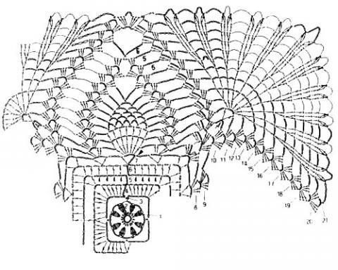 Описание вязания к узор крючком №3789 крючком