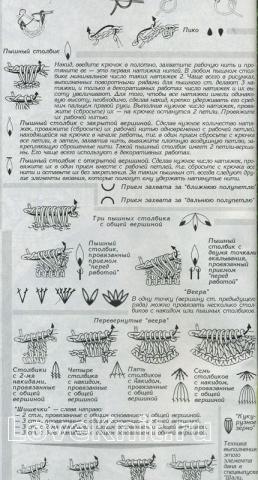 Описание вязания к 88 (обозначения)