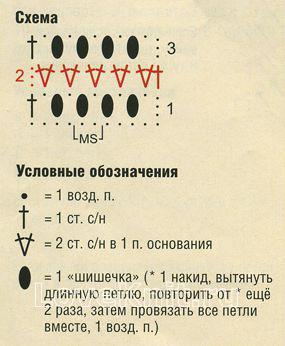 Описание вязания к узор шахматный №1253