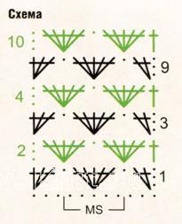Описание вязания к узор №1700