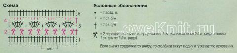 Описание вязания к узор №1288