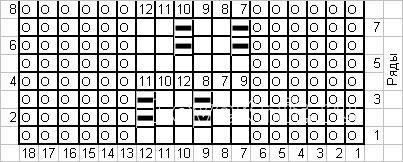 Описание вязания к рельефный узор №4061