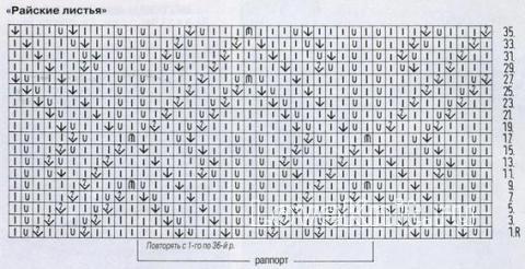 Описание вязания к узор райские листья №1313 спицами