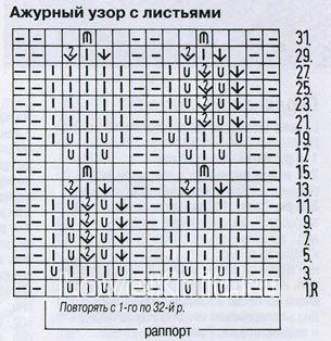 Описание вязания к узор ажурный с листьями №1316 спицами