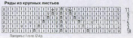 Описание вязания к ряды из крупных листьев №1332 спицами