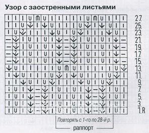 Описание вязания к узор с заостренными листьями №1334 спицами