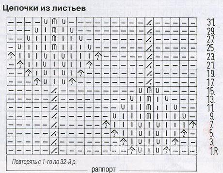Описание вязания к узор цепочки из листьев №1340 спицами