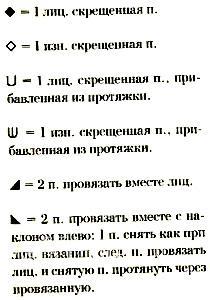 Описание вязания к узор ажурный №1635 спицами