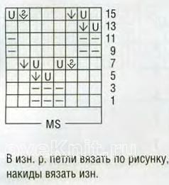 Описание вязания к ажурные узоры 2 спицами