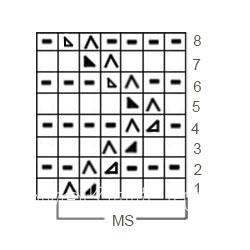 Описание вязания к красивый узор №3604 спицами